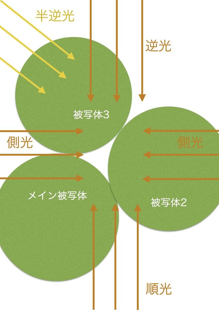 構図 のコピー